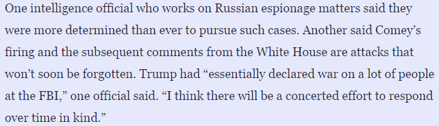 screen cap of text reading: 'One intelligence official who works on Russian espionage matters said they were more determined than ever to pursue such cases. Another said Comey's firing and the subsequent comments from the White House are attacks that won't soon be forgotten. Trump had 'essentially declared war on a lot of people at the FBI,' one official said. 'I think there will be a concerted effort to respond over time in kind.''
