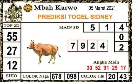 Prediksi Jitu Mbah Karwo Sdy Jumat 05-Mar-2021