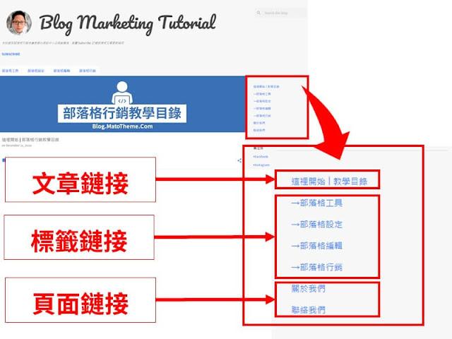 Blogger Side bar menu structure