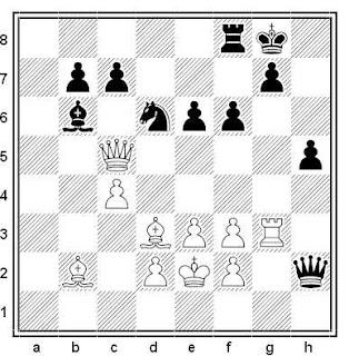Posición de la partida de ajedrez Kos - Mlakar (Liubliana, 1999)