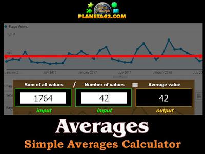 http://planeta42.com/math/averages/bg.html