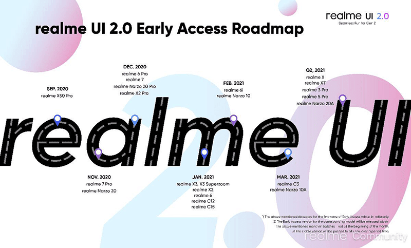 realme shares realme UI 2.0 update list and schedule