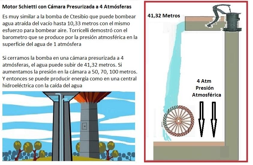 domenico Motor-Schietti-Ctesibio-bomba-energia-torricelli-presi%25C3%25B2n-atmosf%25C3%25A9rica-barometro