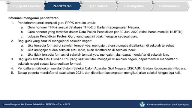 Jadwal Pendaftaran dan Ujian Seleksi Guru PPPK