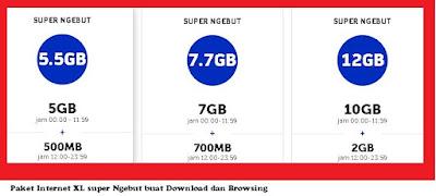Rahasia paket internet XL murah super ngebut buat kamu yang suka download film Paket Internet XL super Ngebut buat Download dan Browsing