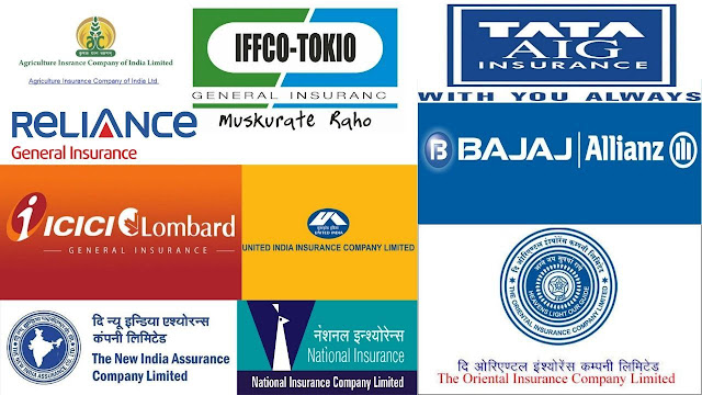 List Of General Insurance Companies In India In 2019
