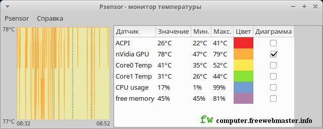 Psensor - приложение для мониторинга температуры микросхем компьютера