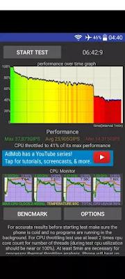 CPU Throttling - Overheat