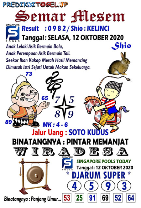 Syair Semar Mesem SGP Senin 12 Oktober 2020