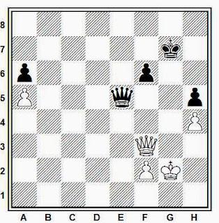 Posición de la partida de ajedrez Beljavsky - Nikolic (Belgrado, 1987)