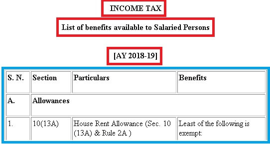 INCOME+TAX+benefits+to+Salaried+Persons
