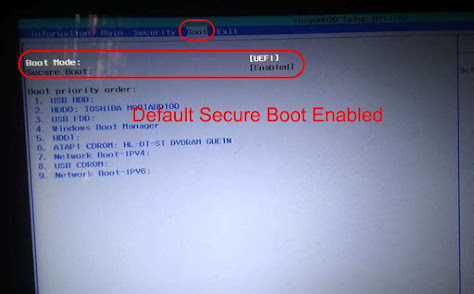 Secure Boot Enabled