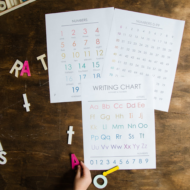 number and alphabet writing charts