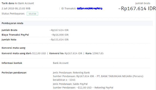 Pengalaman Menarik Uang dari Paypal ke Bank Lokal (Bank BTN)