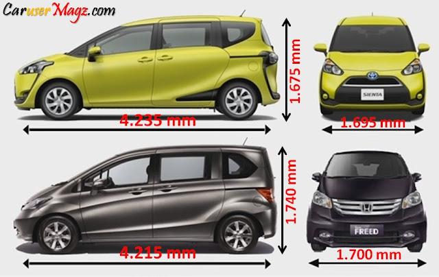 Perbandingan Dimensi Toyota Sienta vs Honda Freed
