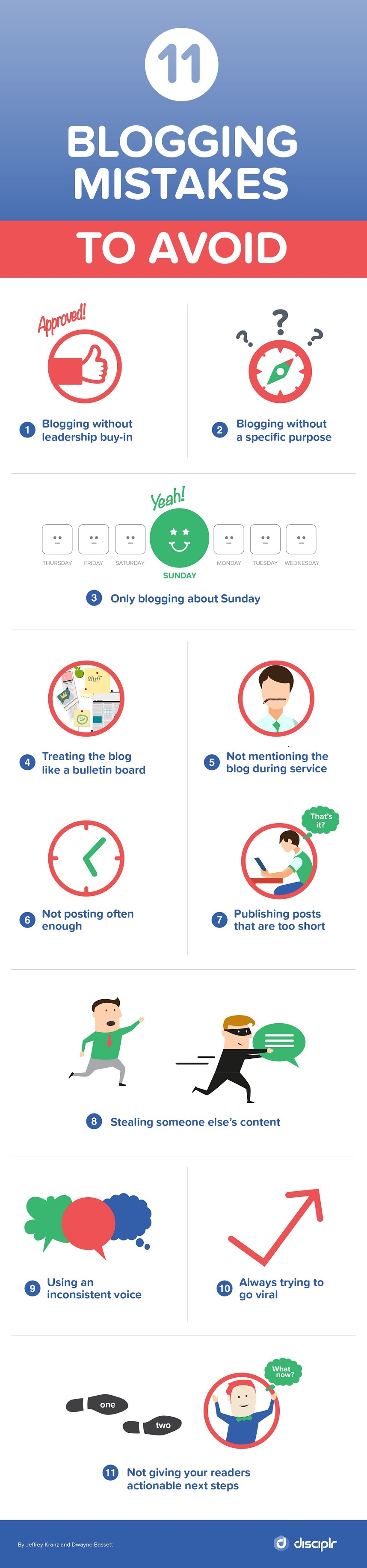 11 common blogging mistakes to avoid (and why) - infographic