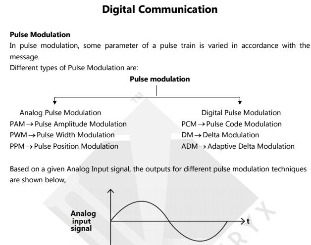 Analog And Digital Communication Pdf