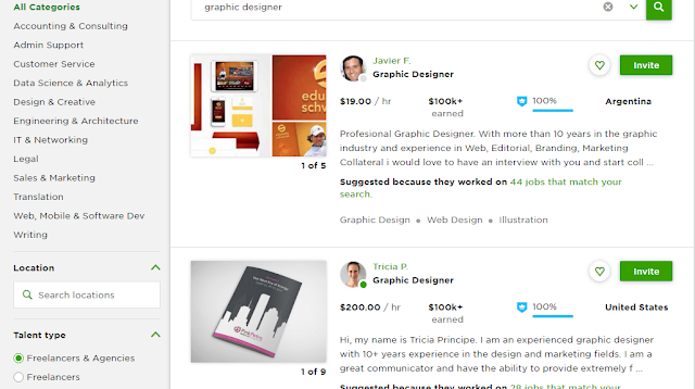 upwork with no experience