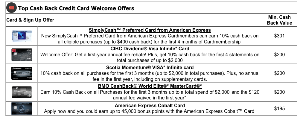 Top 5 Cash Back Credit Card Sign Up offers for March - These cards provide the best value out of their welcome bonuses