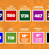 Itabuna contabiliza 580 casos (634 pela Sesab), 119 curados