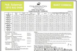 Bukit Cerbera Citraindah City