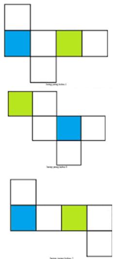 Perhatikan gambar! Buatlah dua gambar jaring-jaring kubus ...