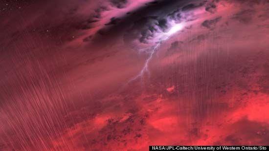 Những loại thời tiết cực đoan trên hành tinh khác