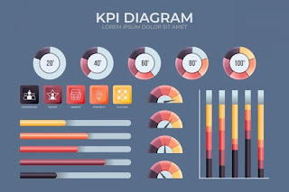 KPI Warehouse Design