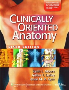 Moore And Dalley Clinically Oriented Anatomy Pdf