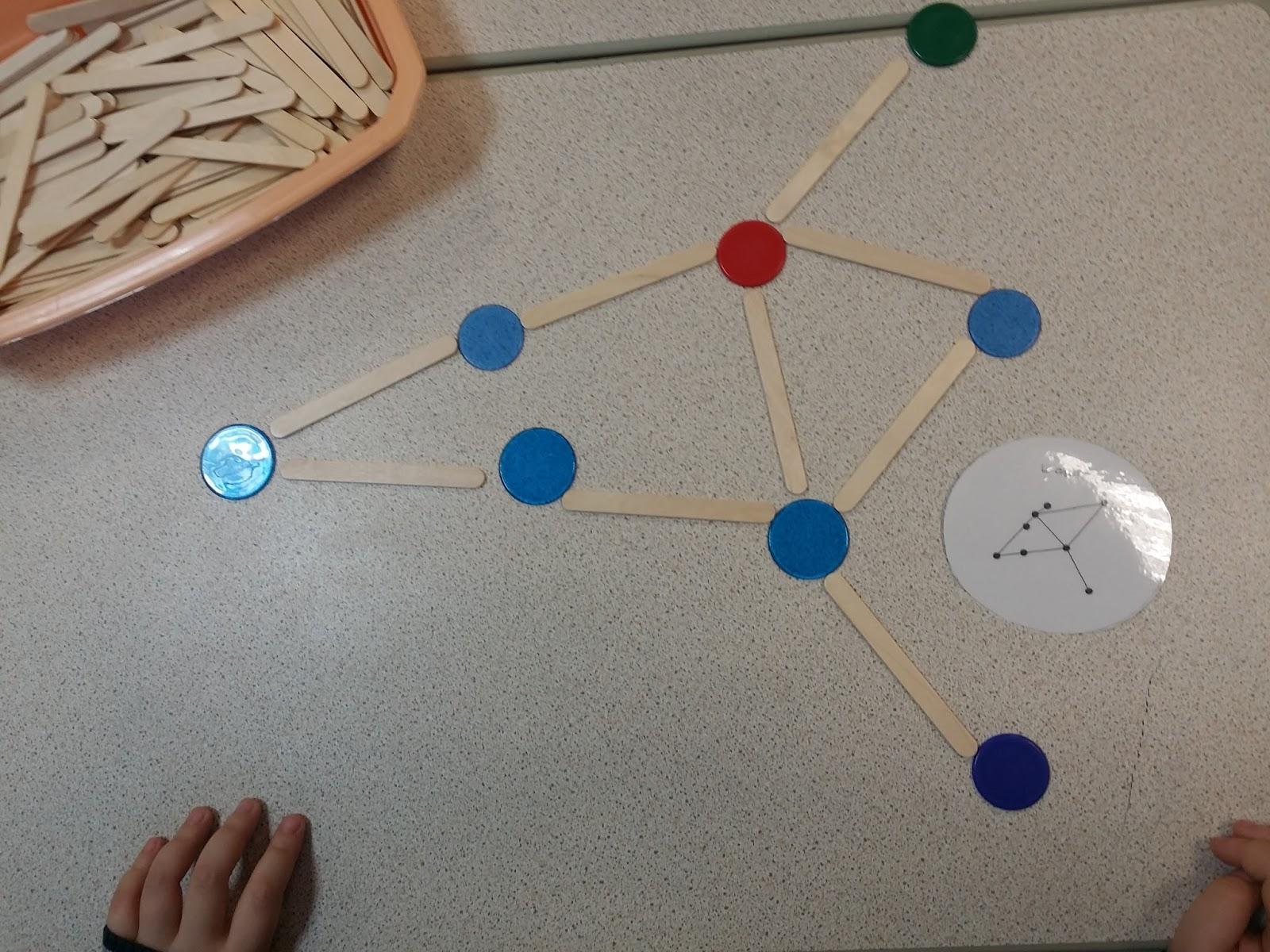 Beliebt la classe de JJ: Activité constellation sur le thème des planètes XQ59