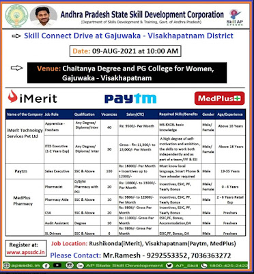 APSSDC Recruitment