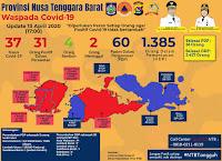 Gubernur NTB Berlakukan Status Tanggap Darurat Bencana Non Alam Covid19 Hingga 28 April