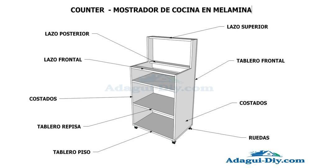 Planos de muebles como hacer muebles de cocina mueble for Muebles para una cocina