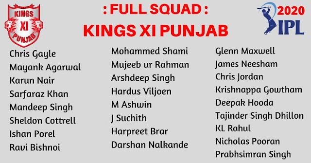 IPL 2020 Team player list - Full squad of Kings XI Punjab (KXIP)