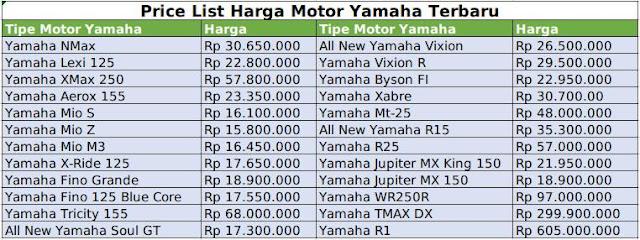 Price List Terbaru Daftar Lengkap Motor Yamaha