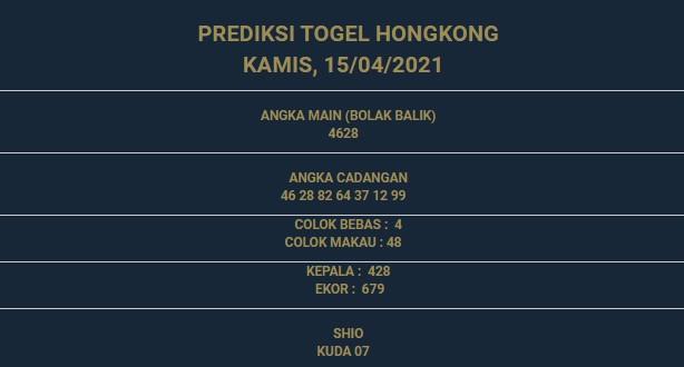 3 - PREDIKSI HONGKONG 15 APRIL 2021