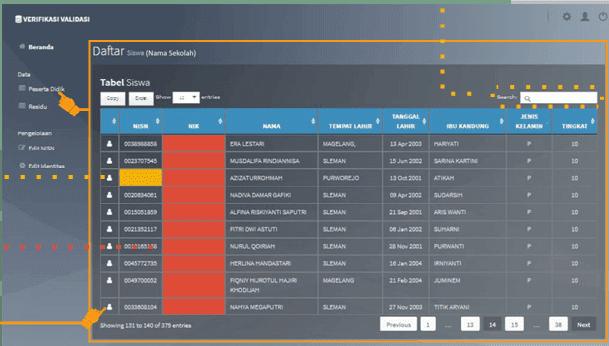 Panduan aplikasi verval PD NISN ini mengintegrasikan peserta didik pada jenjang SD, SMP, SMA dan PAUD.