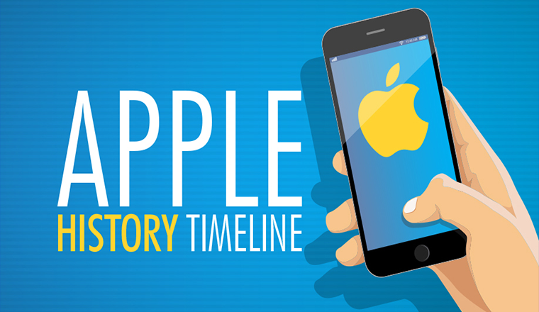 Timeline of Apple 's History