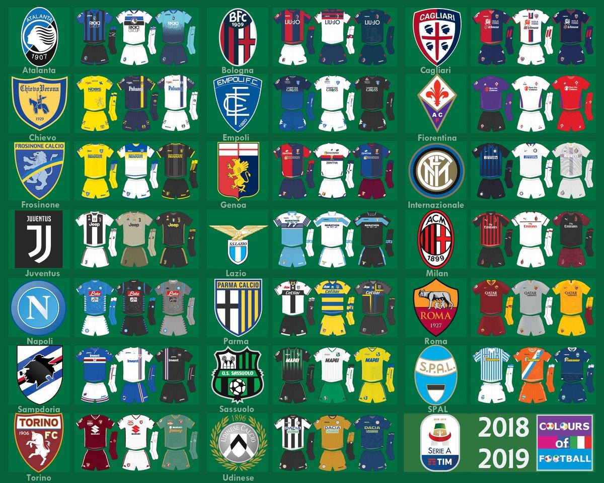 Confira todas as camisas dos clubes do Campeonato Italiano 2018 19 ... 676cf9a58e27a