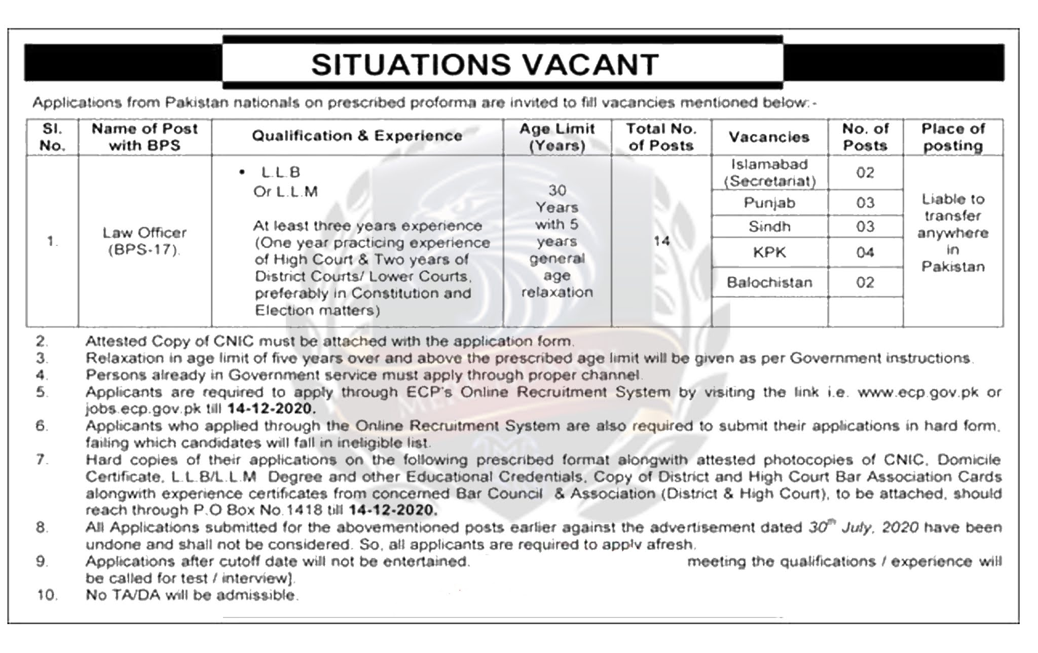 Law Officers Jobs 2020 Announced In Election Commission Of Pakistan