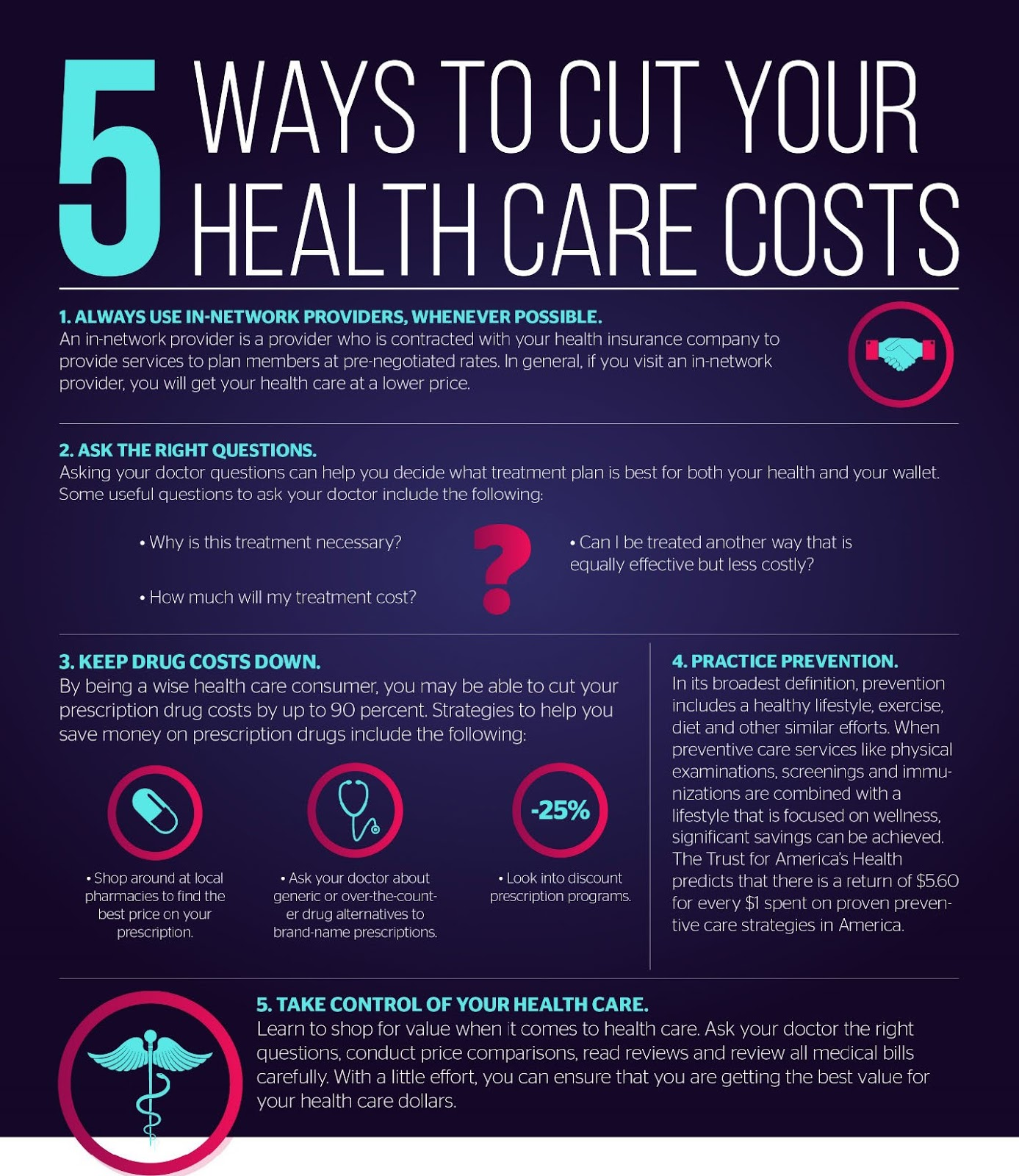 How To Keep Your Extension Costs Down: Benefit Revolution: 5 Ways To Keep Your Healthcare Costs Down