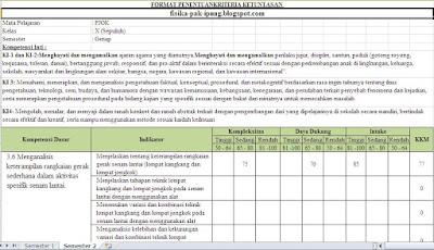 KKM PJOK SMA SMK Kelas X XI XII Kurikulum 2013 Revisi 2018