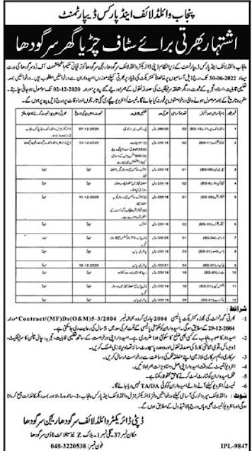 punjab-wildlife-parks-department-jobs-2020-latest-advertisement