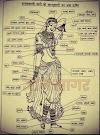 Rajasthani Aabhushan || राजस्थानी आभूषण : सर्वश्रेष्ठ नोट्स  ||  Rajasthani Jewelry: Best Notes