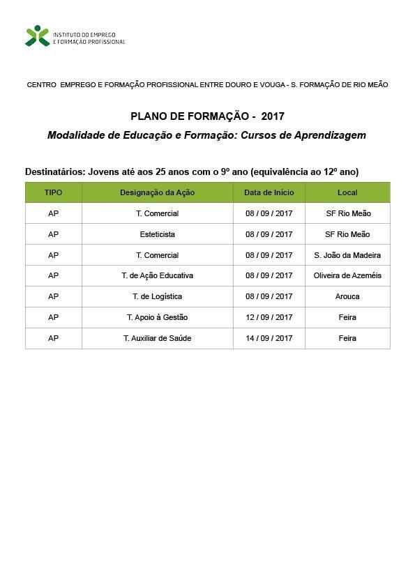 Cursos de aprendizagem para tirar o 12º ano – Feira, Arouca, Oliveira de Azeméis e São João da Madeira (2017)