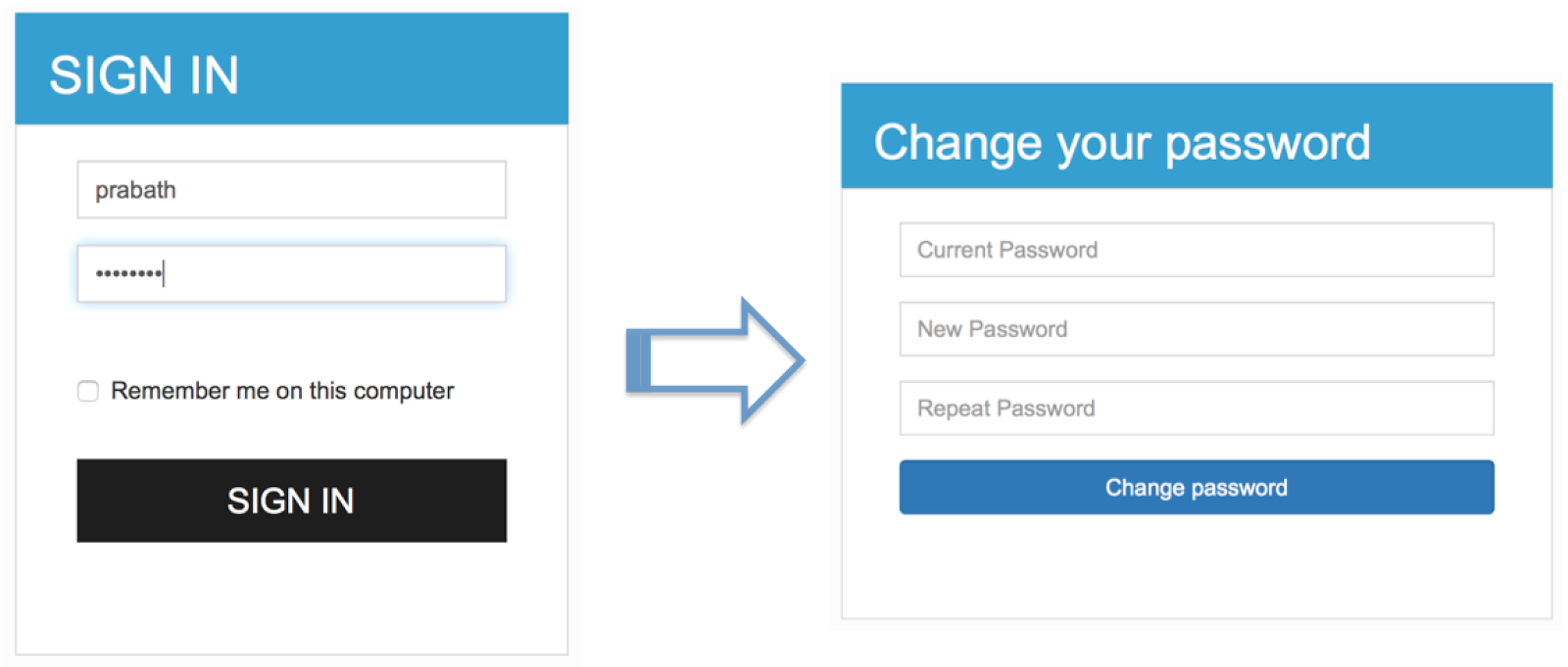 Enforce Password Reset for Expired Passwords During the