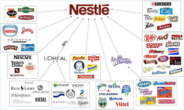 Nestle Company Jobs Online Apply