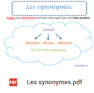 affiche synonymes ce1