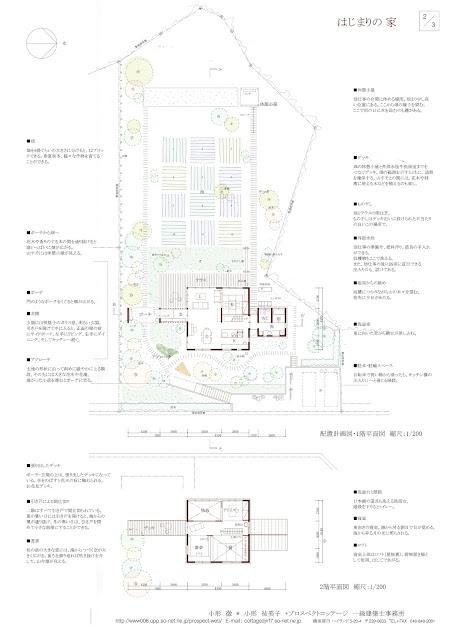 菜園と第二の人生を楽しむための家 平面計画