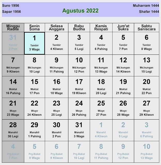 Kalender Jawa Agustus 2022 Lengkap Hari Baik & Buruk